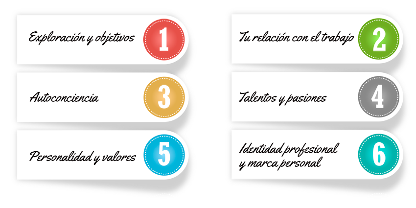 sesiones_de_coaching_infography