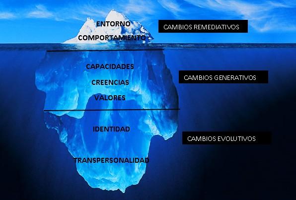 el-coaching-y-la-espiritualidad-2